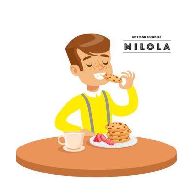 FeliciCat i Milola: 8 accions diàries per a garantir la felicitat en el teu equip.
