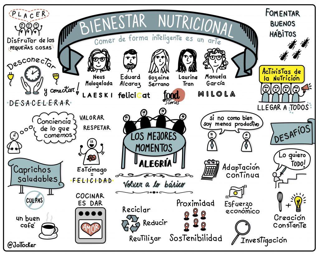 webinar sobre bienestar nutricional 'En busca de una alimentación saludable y sostenible'